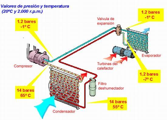 Circuito Basico De Refrigeracion : Volver