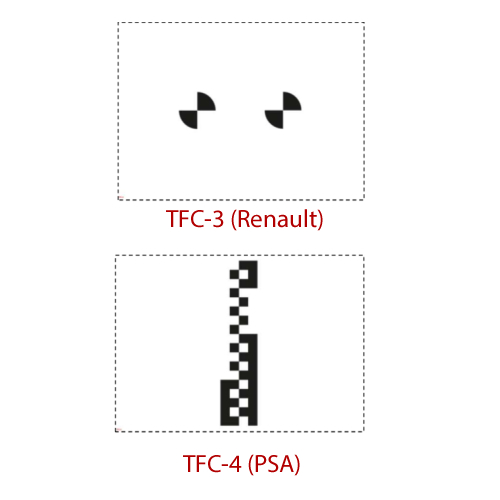Panel ADAS TFC-3 (Renault) y TFC-4 (PSA)